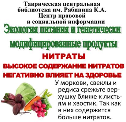 экология питания: нитраты